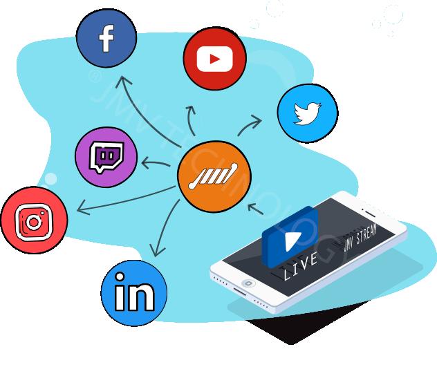 descomplique smartphone com logos redes sociais simultaneas instagram facebook linkedin youtube twitter twitch tv
