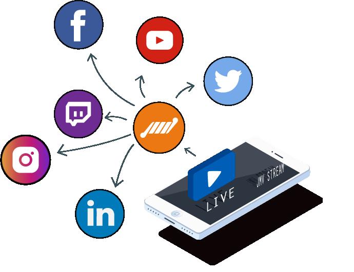 transmissao simultanea para todas as redes sociais instagram facebook linkedin youtube twitter twitch tv transmissao ao vivo streaming de video